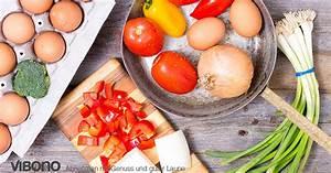 Was Darf Ich Essen Bei Gicht : was darf ich w hrend der umstellungstage essen vibono ~ Frokenaadalensverden.com Haus und Dekorationen