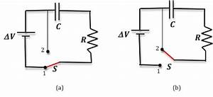 lab 4 charge and discharge of a capacitor With simple rc circuit