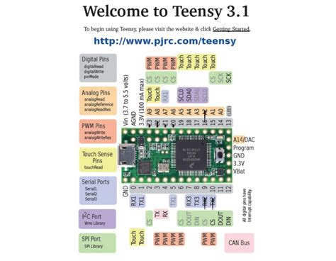 teensy  development board buy   india fab
