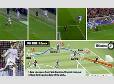 Gareth Bale's winner for Real Madrid The most important
