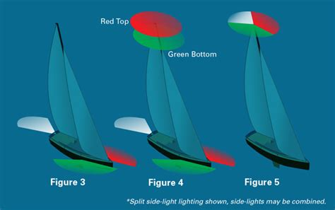 Jon Boat Light Requirements by Ohio Boat Operators Guide Navigation Lights