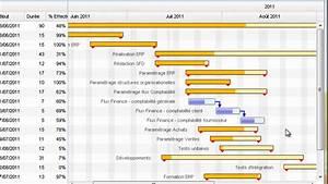 D U00e9couvrez Le Diagramme De Gantt