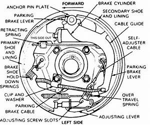 Does Anyone Have A 1981 F-250 Drum Brake Parts Diagram