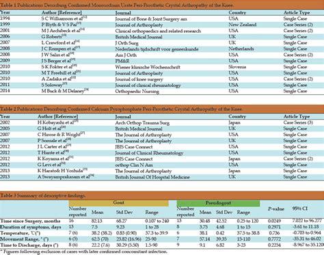 Sample Rental Property Business Plan