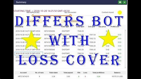 Overbought 80 oversold 20, and trigger and take opposite trades when they reach t. Binary Bot Rsi Kb : ROBOT AUTOTRADE FOREX BINARY.COM | RSI AUTOTRADE BOT ... - There are 40 ...