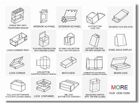 bureau veritas industrial services folding package design pet display boxes for mini audio