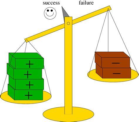 Positive And Negative Mindspower