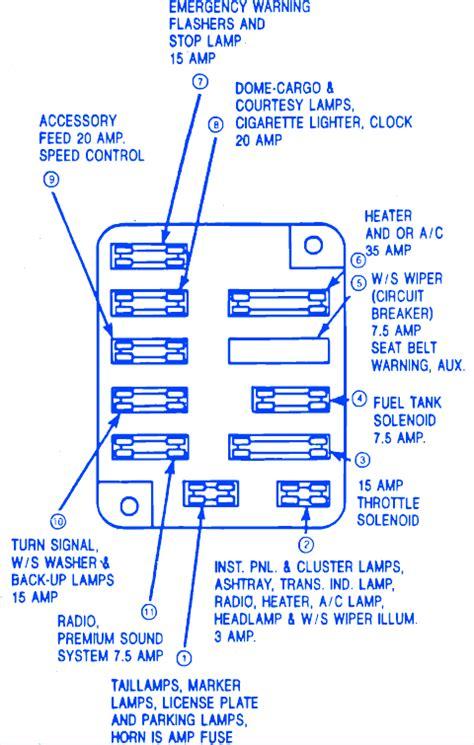 ford econoline   fuse boxblock circuit breaker