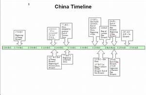 The gallery for --> Zhou Dynasty Timeline