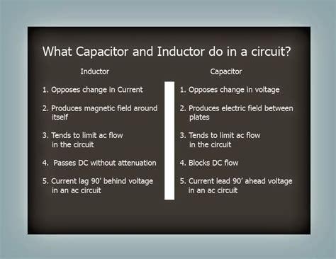 purpose  inductor  capacitor   circuit