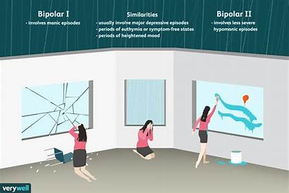 Bipolar Disorder Symptoms Between Difference Ii Differences