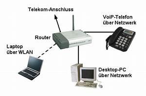 Regal Für Telefon Und Router : telefon und isdn ~ Buech-reservation.com Haus und Dekorationen