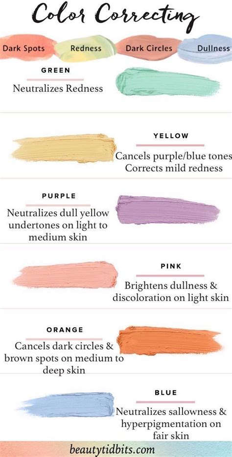 color correcting guide how to use color correcting concealer and what products