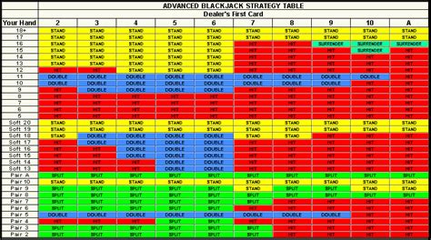 gamblingstrategy co uk blackjack and other gambling strategy