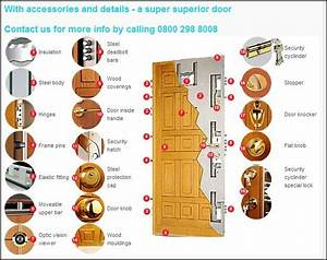 Diagram Of A Steel Security Door
