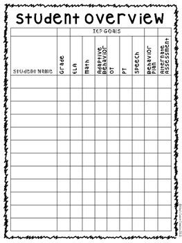 special education forms iep data collection forms tpt