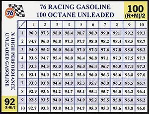 Boa Chart Octane 2 Stroke Oil Mercury 2 0 Liter Cor Boat Racing