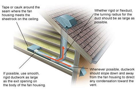 does home depot install bathroom exhaust fans installing the vent for a bathroom exhaust fan