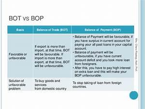 4. Balance of Payments, International Monetary Fund, Asian ...