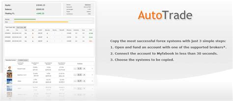 best social trading platforms forex social trading how to find a pro trader