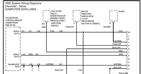 System Wiring Diagrams Chevrolet Tahoe Computer Data