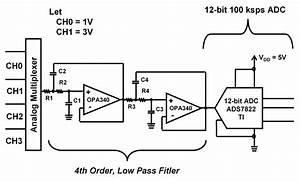Low Pass Filter Definition Mechanical Electrical