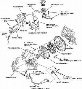 Honda Civic Manual Transmission Diagram