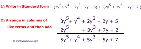 Polynomial Representation Using Singly Linked List Addition And Evaluation Of Polynomials In C