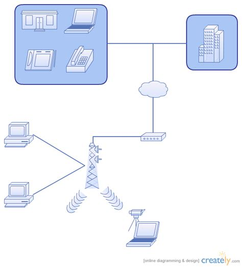 Cisco Voip Network Diagrams Creately
