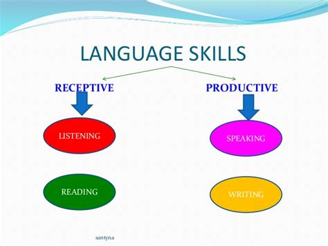 description of language skils in resume describing language and language skills