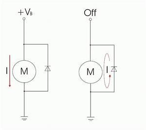 Pwm Frequenz Berechnen : motoren mit pwm steuern roboternetz forum seite 2 ~ Themetempest.com Abrechnung