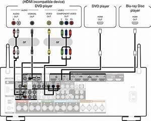 Jvc Av 20fd24 Tv Dvdbo Schematic Diagram Manual