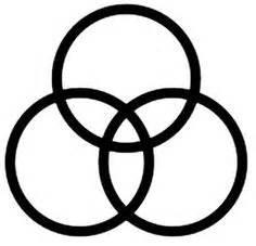 Led Zeppelin John Bonham's Symbol | The Music I Like | Led ...