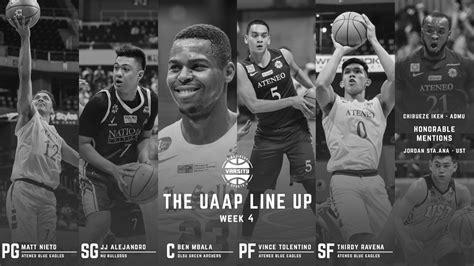 UAAP Starting 5: Week 4   Inquirer Sports