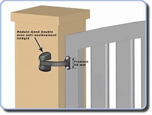 Fixation Portail Battant : cherche conseils en ma onnerie avec c dille ~ Premium-room.com Idées de Décoration