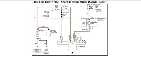 continous blown fuses       ford ranger