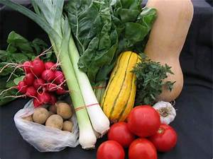 Summer Time, Farmer's Markets and Seasonal Produce ... Nutritional Therapy