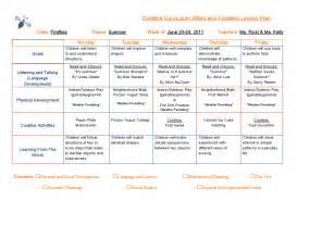 toddler lesson plan template newhairstylesformen2014