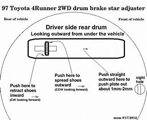 Advice Requested For Adjusting Parking Brake For Rear