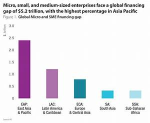 Sme Lending  Where Is It Now  And Where Is It Headed