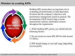 Kpi In Telecommunication