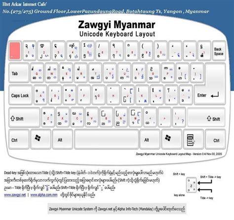 Télécharger zawgyi to unicode converter for pc | ancribinen