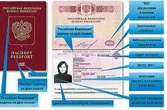стоимость нового паспорта рф