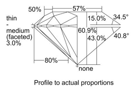 ideal depth and table for round how to pick a round prosumer diamonds