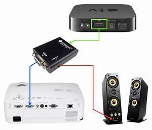 Connecting Apple Tv To A Vga Projector Or Screen