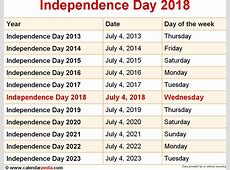 When is Independence Day 2018 & 2019? Dates of