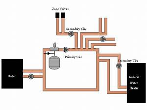 6 Best Images Of Hydronic System Piping Diagrams