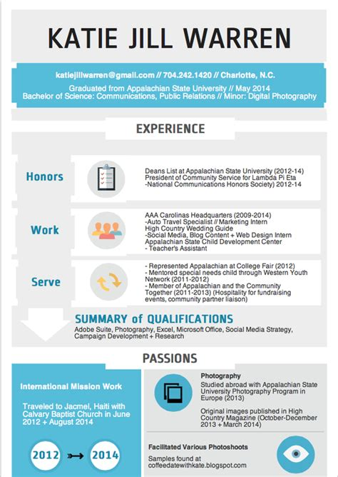 Clean Infographic Resume Vol 2 Cover Letter by Infographic Ideas 187 Infographic Letter Template Best Free Infographic Ideas