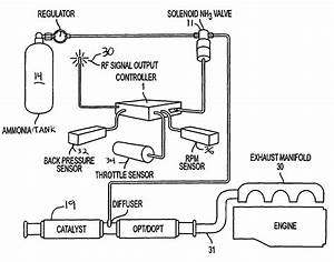 Patent Us7497076 - Emission Control System