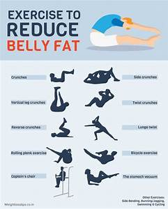 Stomach Exercise to Lose Belly Fat | belly fat burning ...